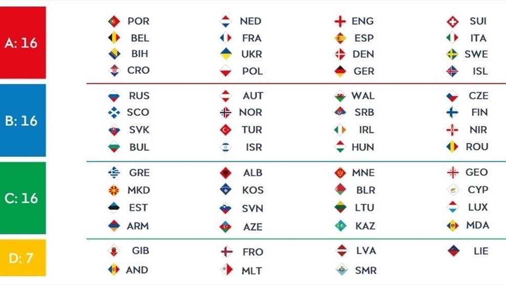 Uefa Nations League 2021